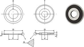 couteau circulaire coupe pression