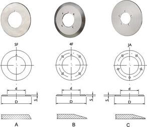 couteau circulaire plat