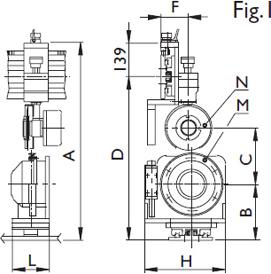 système de coupe aurora fig1