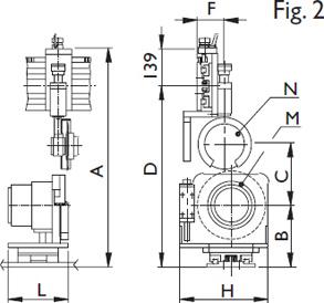 système de coupe aurora fig2