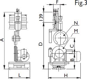 système de coupe aurora fig3